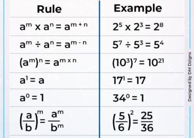 Maths (11)