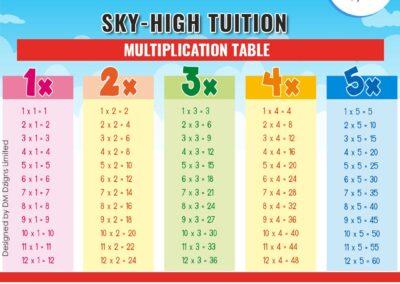 Maths (14)