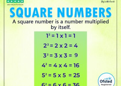 Maths (22)