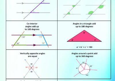 Maths (23)