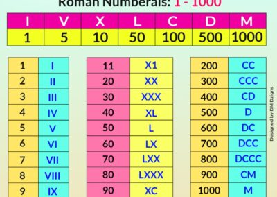 Maths (28)