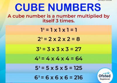 Maths (3)