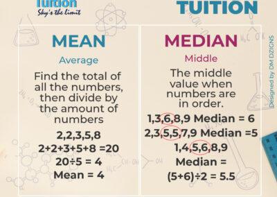 Maths (38)