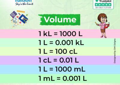 Maths (43)