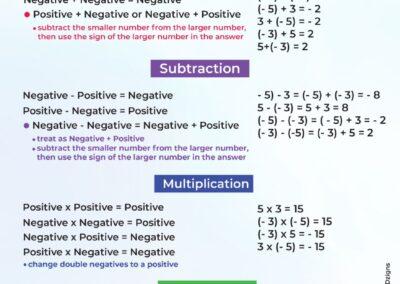 Maths (46)