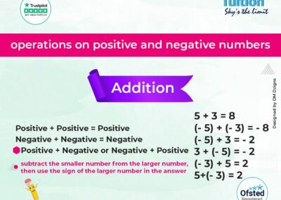 Maths (48)