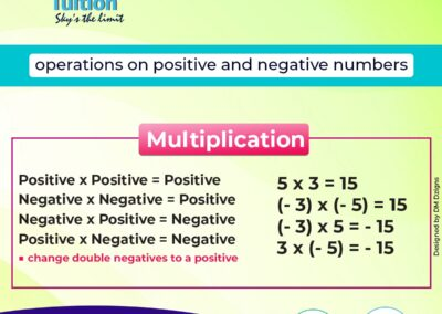 Maths (49)