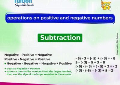Maths (50)