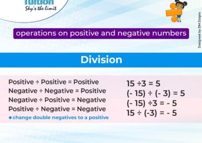 Maths (51)