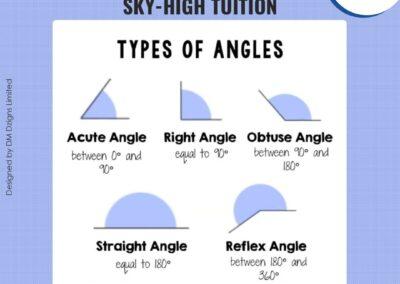 Maths (7)